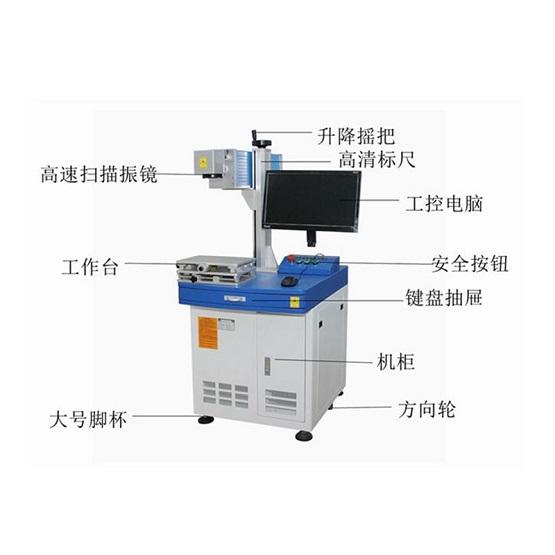 全自动打标机增加红光指示功能的作用